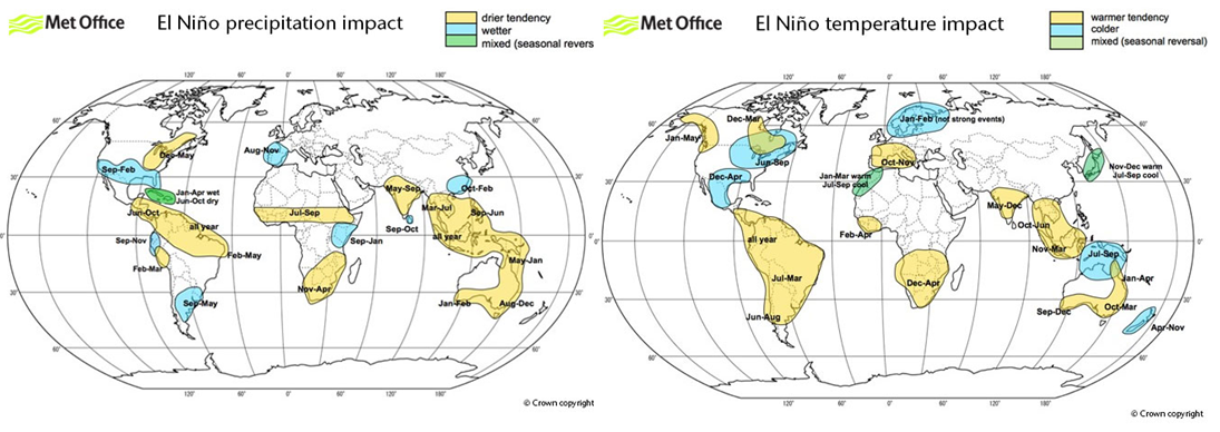 Impacts of El Niño on precipitations and temperature